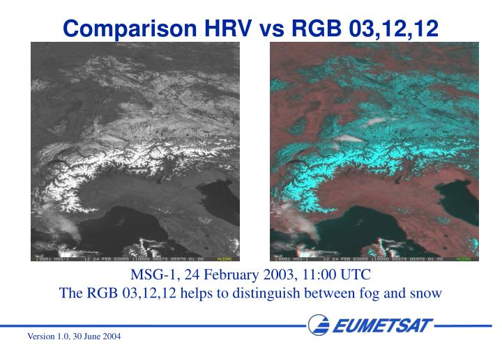 Comparison HRV vs RGB 03,12,12