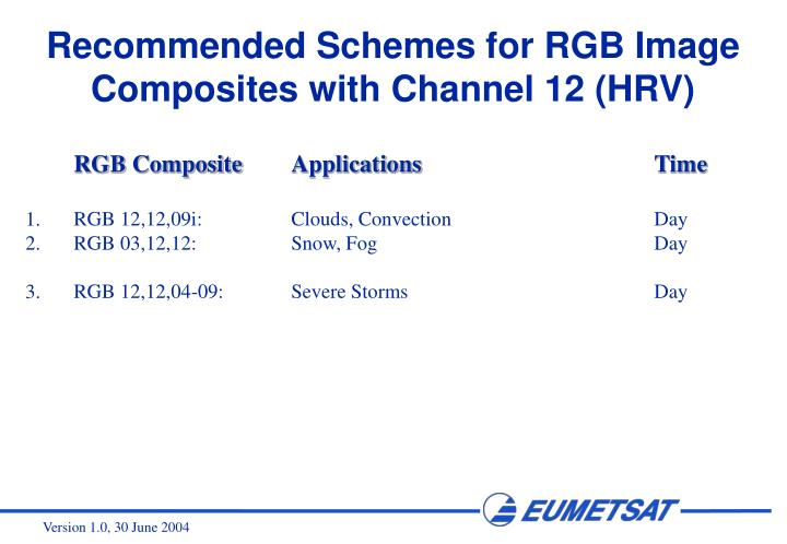Recommended Schemes for RGB Image Composites with Channel 12 (HRV)