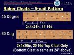 raker cleats 5 nail pattern