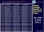 raker length based on insertion point