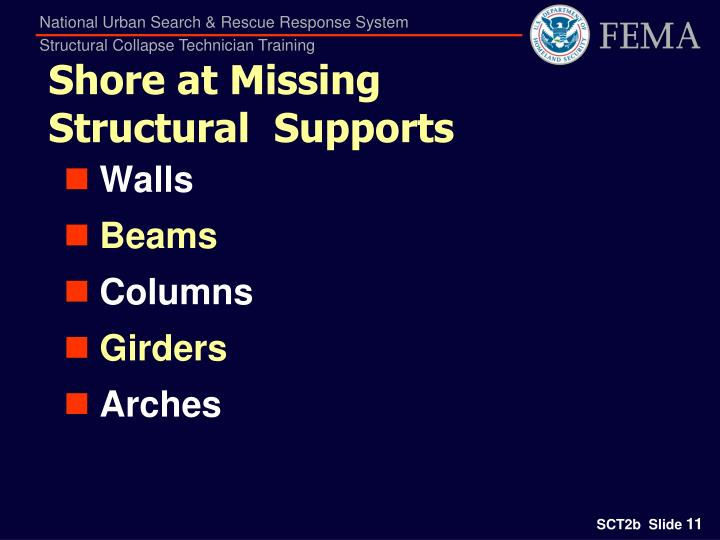 Shore at Missing  Structural  Supports