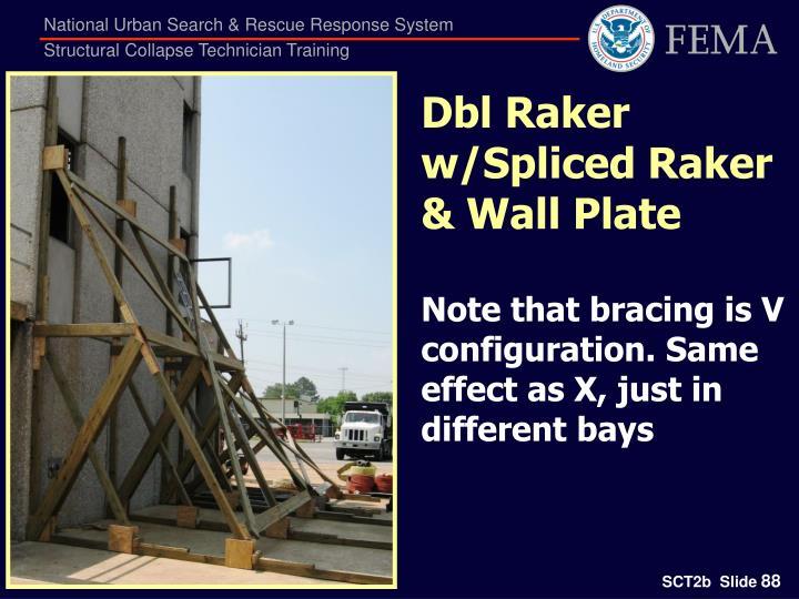 Dbl Raker w/Spliced Raker & Wall Plate