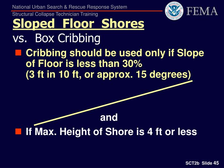Sloped  Floor  Shores