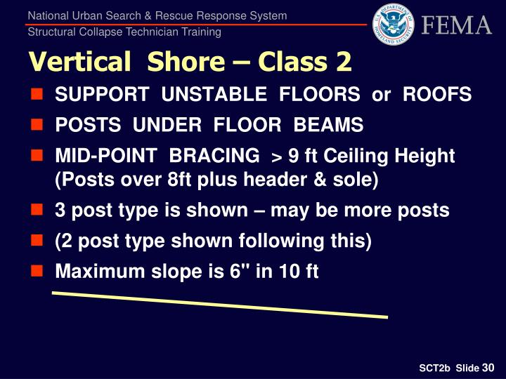 Vertical  Shore – Class 2