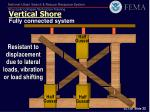 vertical shore fully connected system