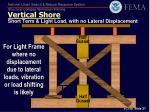 vertical shore short term light load with no lateral displacement