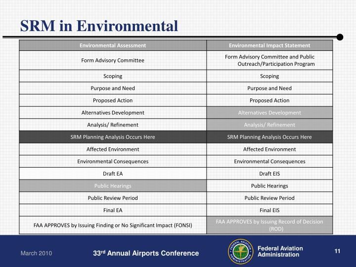 SRM in Environmental