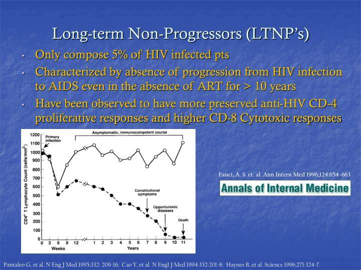 Long-term Non-Progressors (LTNP's)
