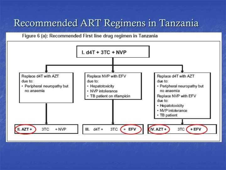 Recommended ART Regimens in Tanzania