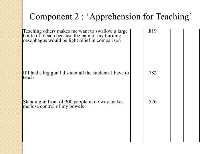 Component 2 : 'Apprehension for Teaching'