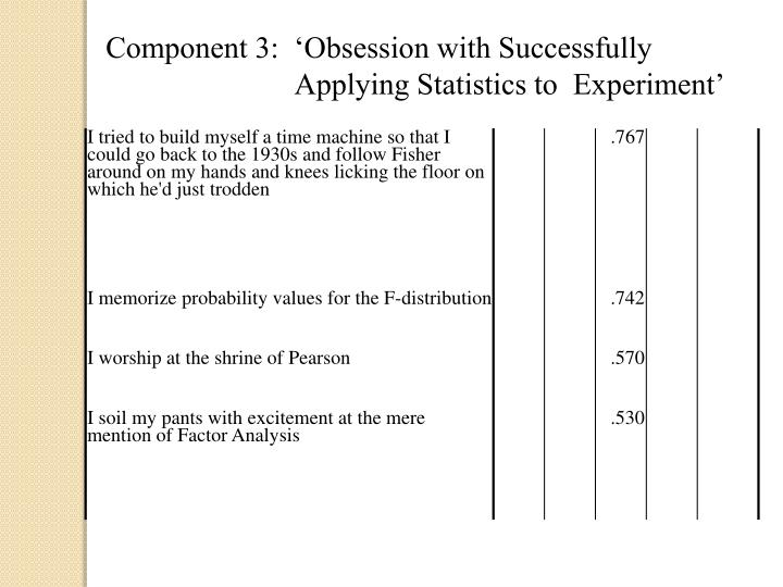 Component 3:  'Obsession with Successfully