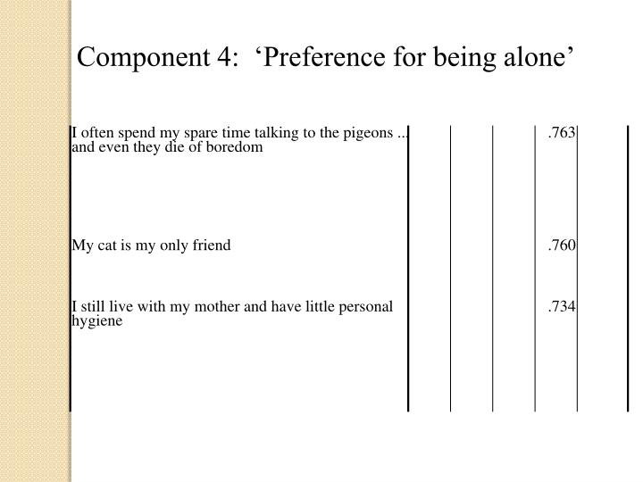 Component 4:  'Preference for being alone'