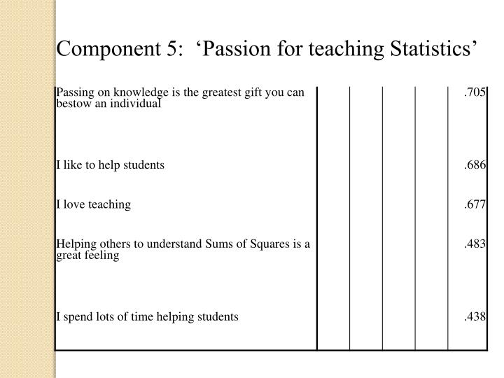 Component 5:  'Passion for teaching Statistics'