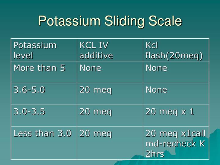 Potassium Sliding Scale