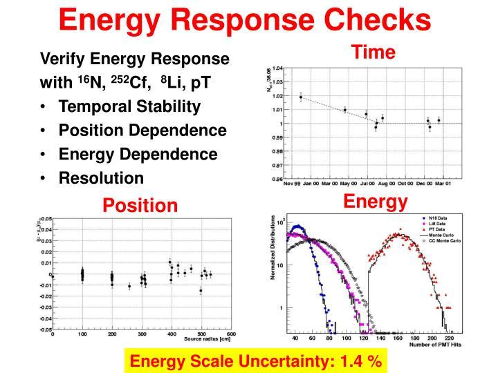 Energy Response Checks