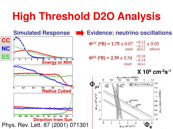 High Threshold D2O Analysis