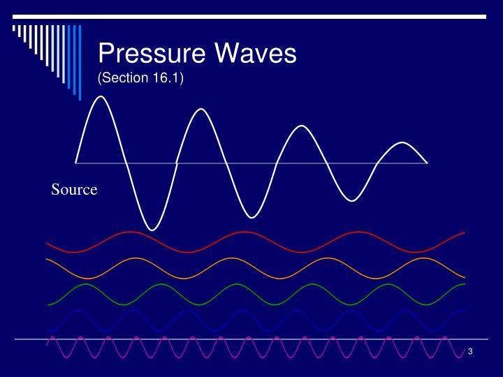 Pressure waves section 16 1