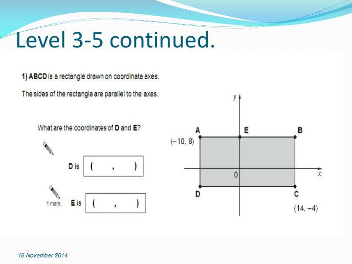 Level 3-5 continued.