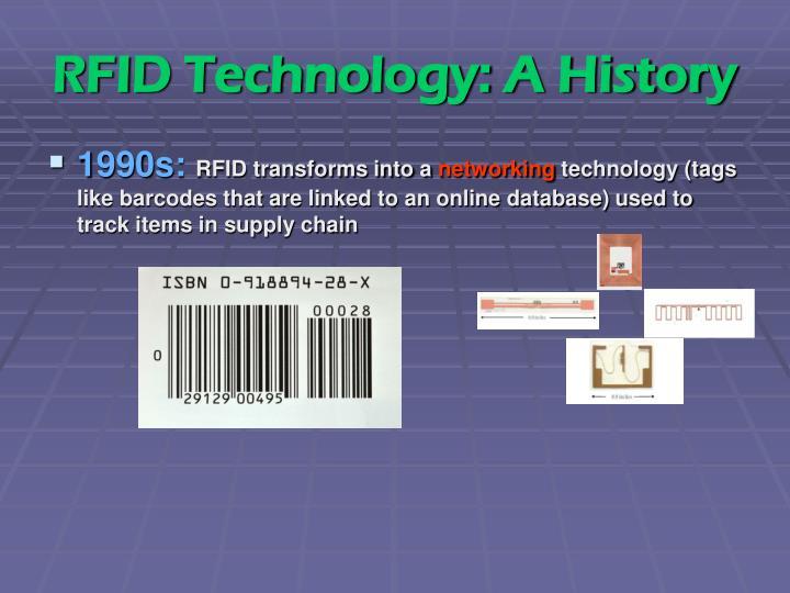 RFID Technology: A History