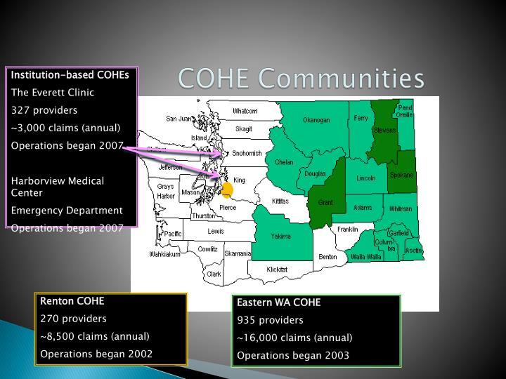 COHE Communities