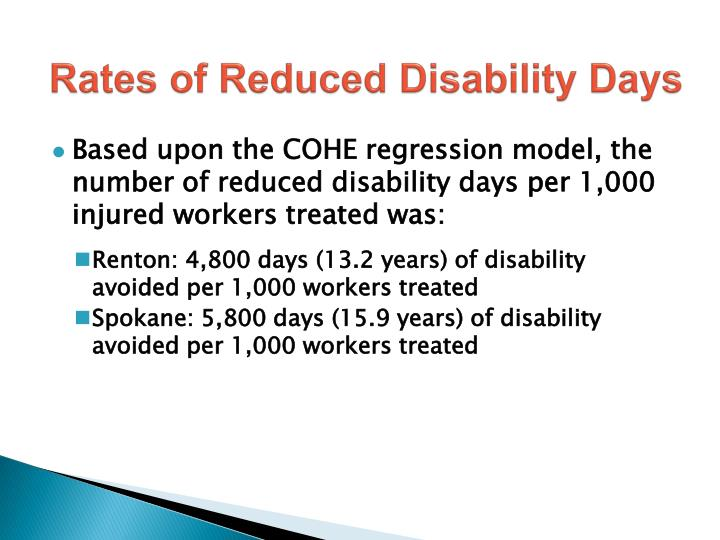 Rates of Reduced Disability Days