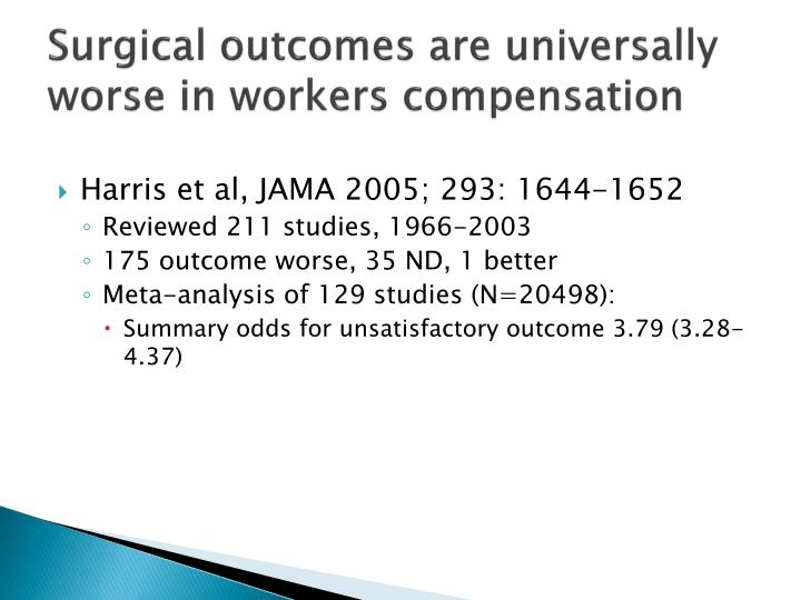 Surgical outcomes are universally worse in workers compensation