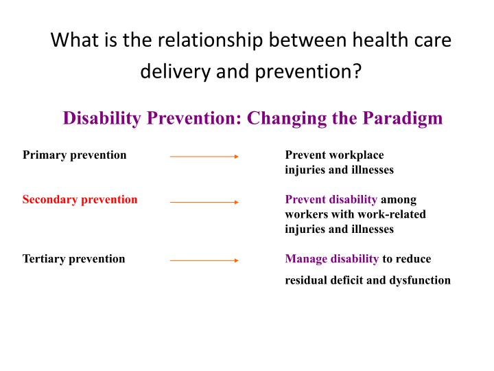 What is the relationship between health care delivery and prevention?