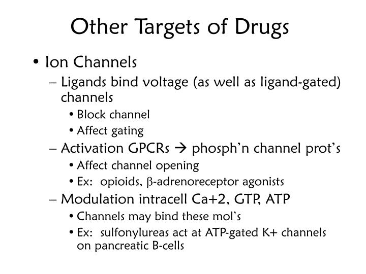 Other Targets of Drugs