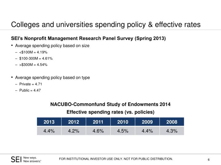 Colleges and universities spending policy