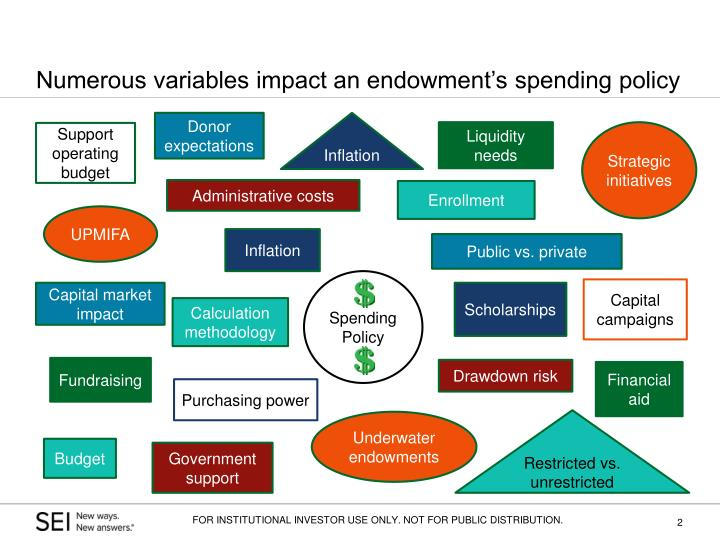 Numerous variables impact an endowment s spending policy