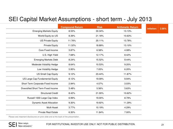 SEI Capital Market Assumptions - short term - July 2013
