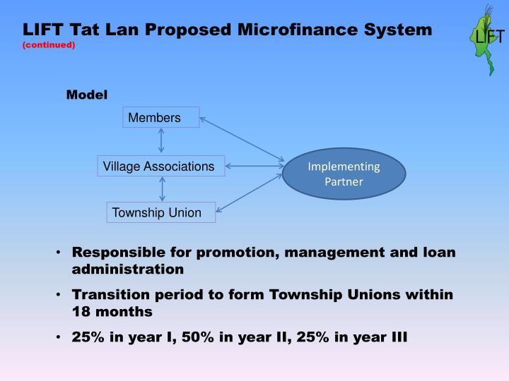 LIFT Tat Lan Proposed Microfinance System