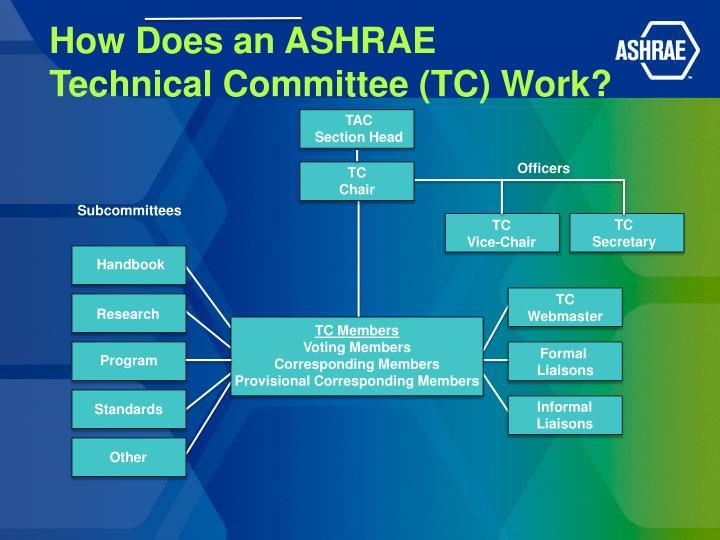 How Does an ASHRAE