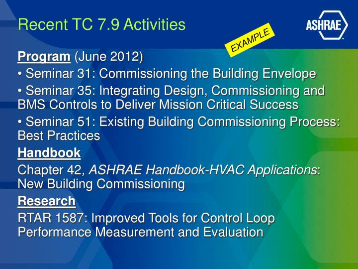 Recent TC 7.9 Activities