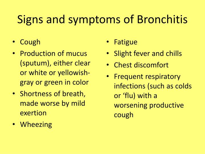 Signs and symptoms of Bronchitis