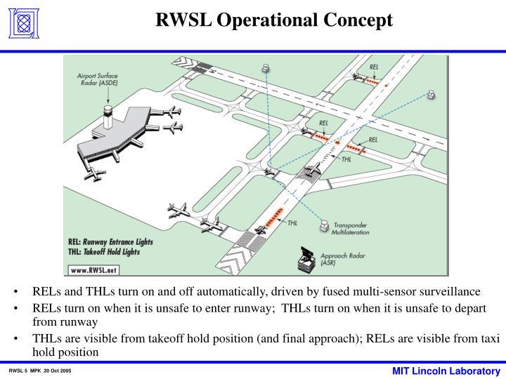 RWSL Operational Concept