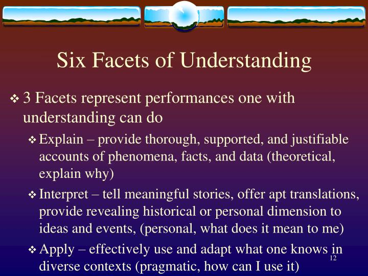 Six Facets of Understanding
