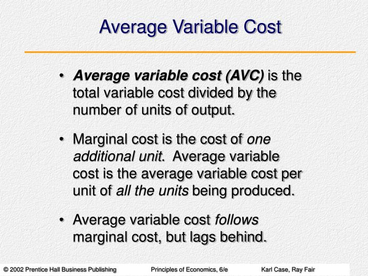 Average Variable Cost
