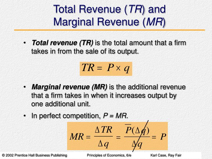 Total Revenue (