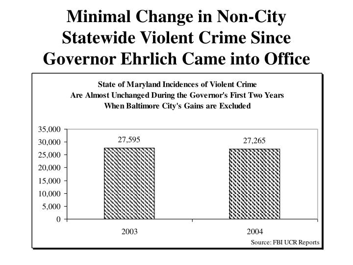Minimal Change in Non-City Statewide Violent Crime Since Governor Ehrlich Came into Office