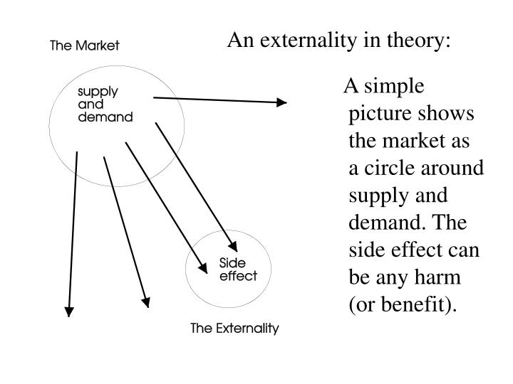 An externality in theory: