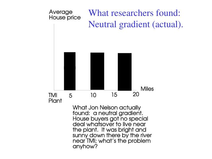 What researchers found: