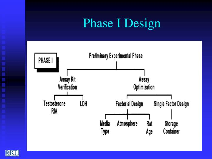 Phase I Design