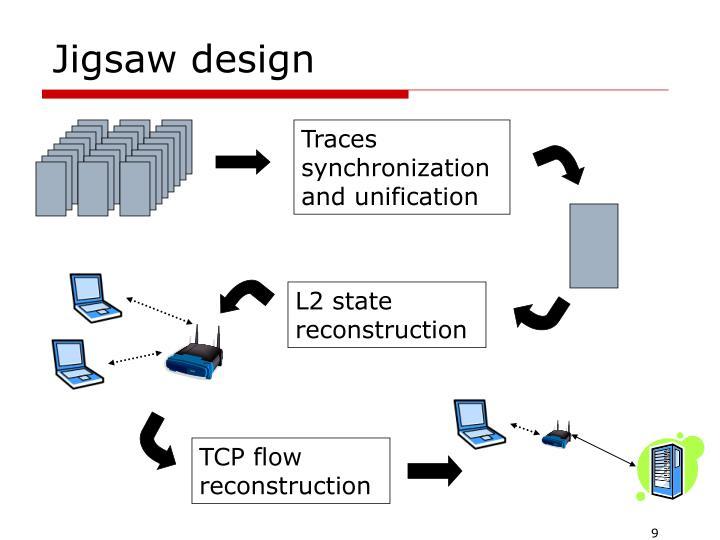 Jigsaw design