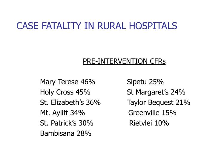 CASE FATALITY IN RURAL HOSPITALS