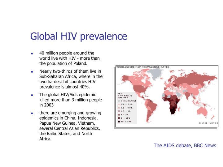 Global HIV prevalence