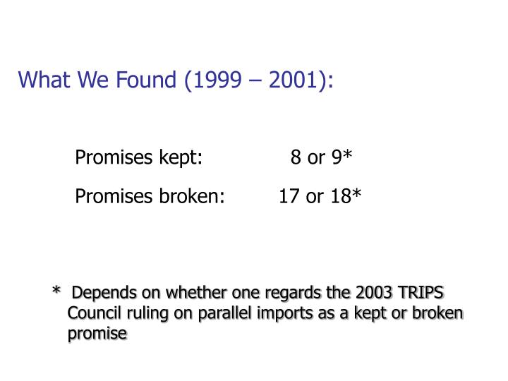 What We Found (1999 – 2001):