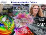 future application drivers