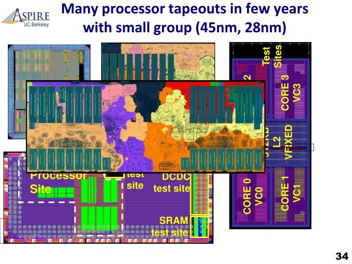 Many processor