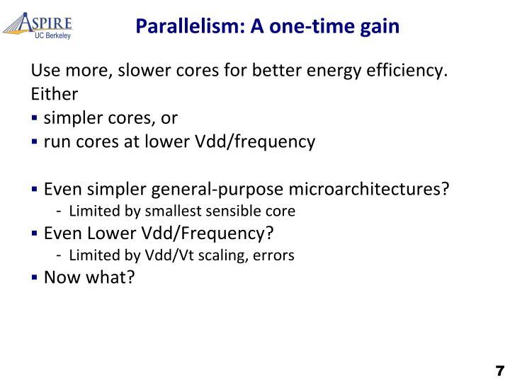 Parallelism: